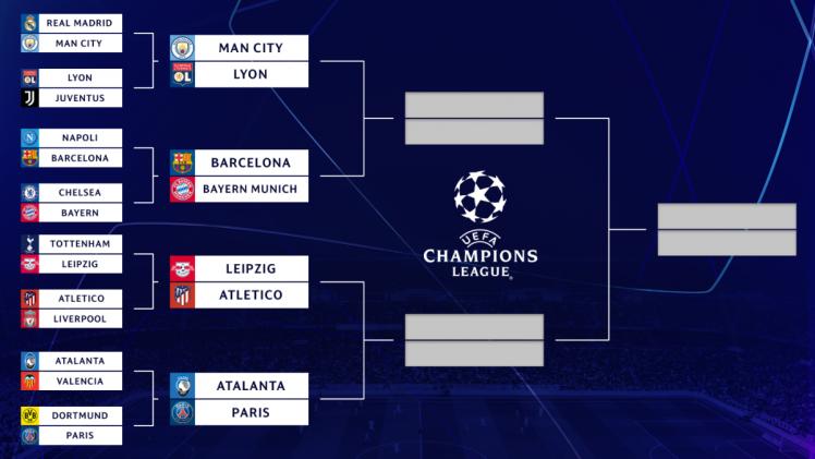 Ліга Чемпіонів. Інфографіка