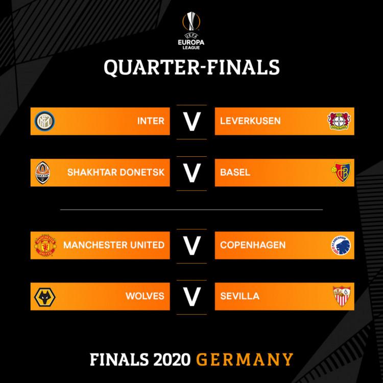 Фінал Ліги Європи. Інфографіка